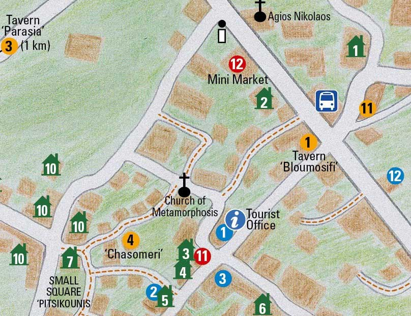 Village facilities and Map